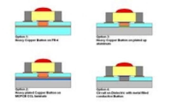 Content Dam Leds En Ugc 2011 07 Ultra Thermal Conductivity Led Concepts Leftcolumn Article Thumbnailimage File