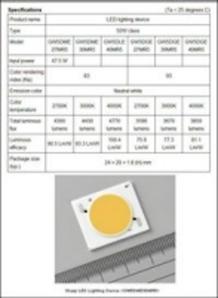 Content Dam Leds En Ugc 2011 10 Sharp To Introduce 50w Class Led Lighting Devices With 93 Lm W Efficacy Leftcolumn Article Thumbnailimage File