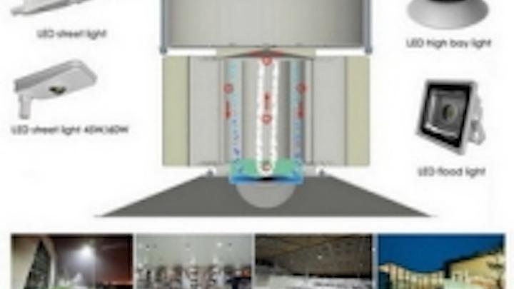 Content Dam Leds En Ugc 2012 09 Suncom Lighting Offers Heat Engine Thermal Management Applied In High Power Led Lights Leftcolumn Article Thumbnailimage File
