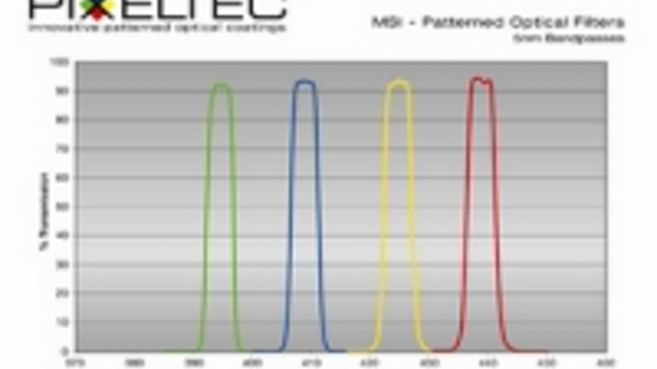 Content Dam Leds En Ugc 2012 10 Ocean Thin Films Pixeltec Patterned Optics Now Available With High Precision Bandpass Filters Leftcolumn Article Thumbnailimage File