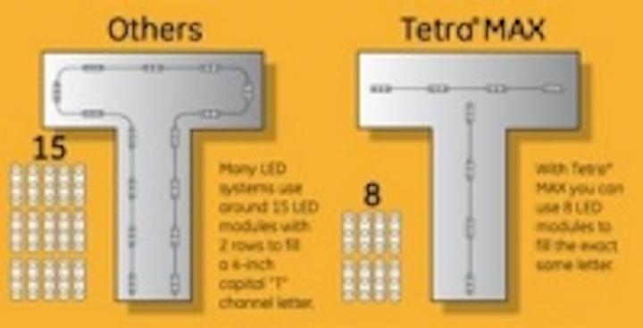 Content Dam Leds En Ugc 2013 01 Ge Led Channel Letter Lighting Allows Easier Layout Faster Installation Leftcolumn Article Thumbnailimage File