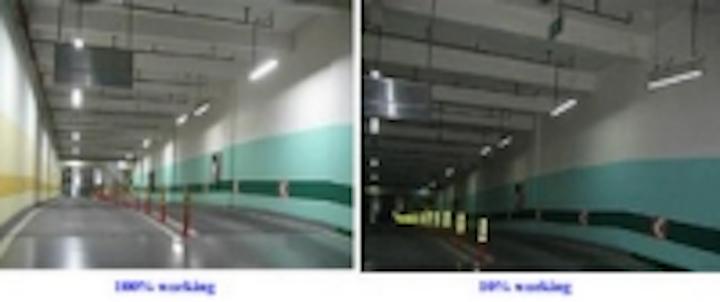 Content Dam Leds En Ugc 2013 02 Hti Microwave Sensor Led T8 Tubes For Car Parks Lighting Projects Leftcolumn Article Thumbnailimage File