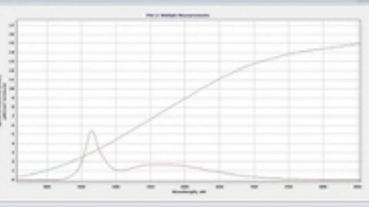 Content Dam Leds En Ugc 2013 03 Spectral Evolution Announces Spectroradiometer For Led Intensity And Color Measurement Leftcolumn Article Thumbnailimage File