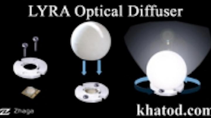 Content Dam Leds En Ugc 2013 04 Khatod Announces Lyra Optical Diffusers For Cob Leds Leftcolumn Article Thumbnailimage File