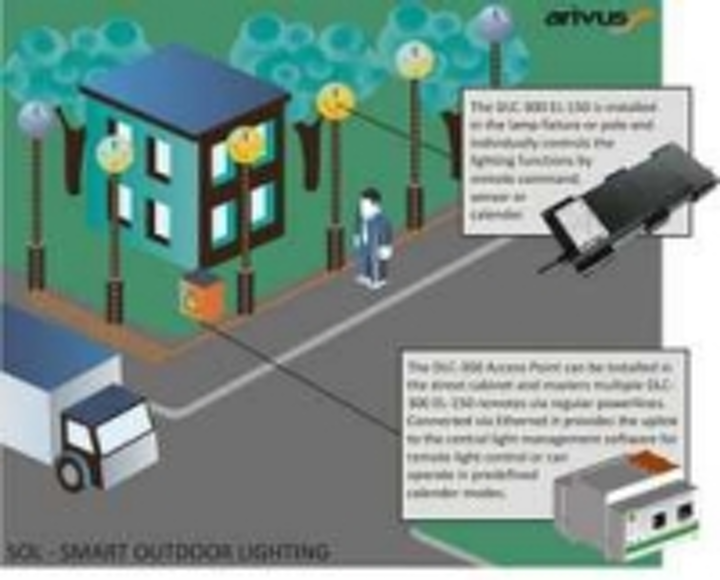 Content Dam Leds En Ugc 2013 06 Arivus Launches Smart Led Control For Street Lights With Ofdm Powerline Communications Leftcolumn Article Thumbnailimage File