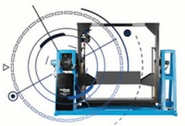 Hoffman Engineering's NIST-Traceable goniophotometers