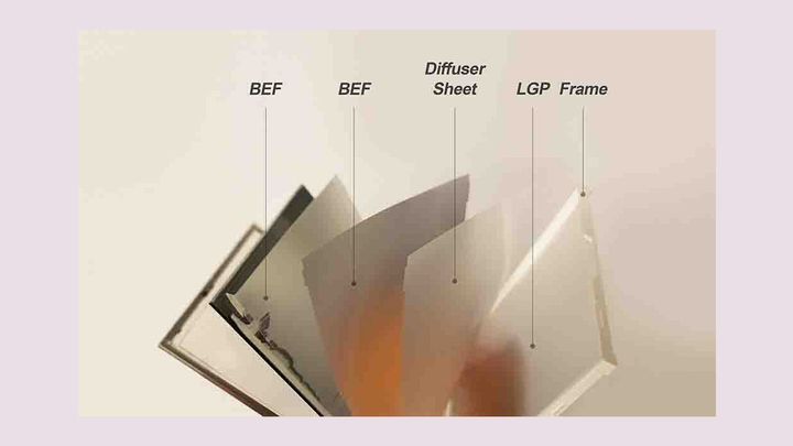 Backlight Unit Structure